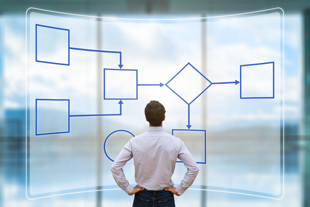 A Business Process Solution for your business, but better