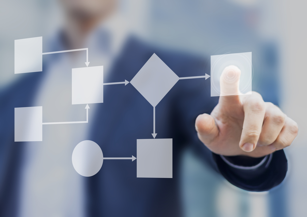 What is Business Process Management and the five stages of the Business Process Solutions life cycle?